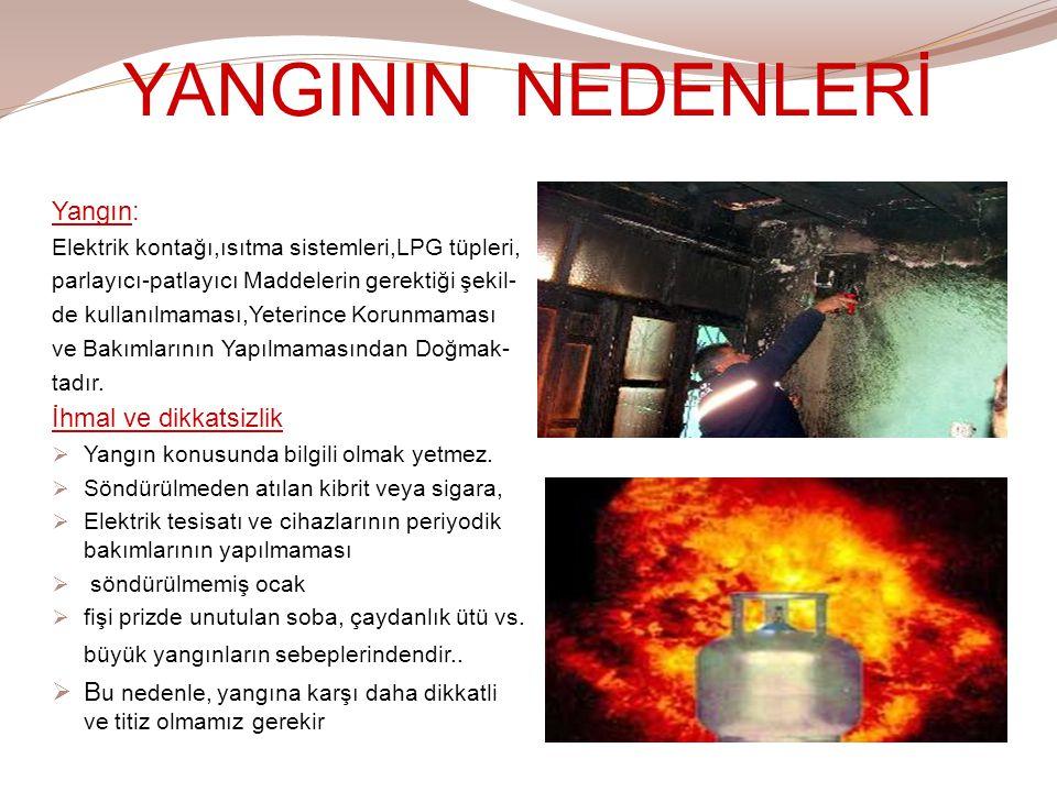 YANGININ NEDENLERİ Yangın: Elektrik kontağı,ısıtma sistemleri,LPG tüpleri, parlayıcı-patlayıcı Maddelerin gerektiği şekil- de kullanılmaması,Yeterince
