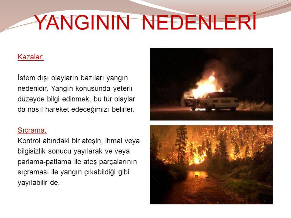 YANGININ NEDENLERİ Kazalar: İstem dışı olayların bazıları yangın nedenidir. Yangın konusunda yeterli düzeyde bilgi edinmek, bu tür olaylar da nasıl ha