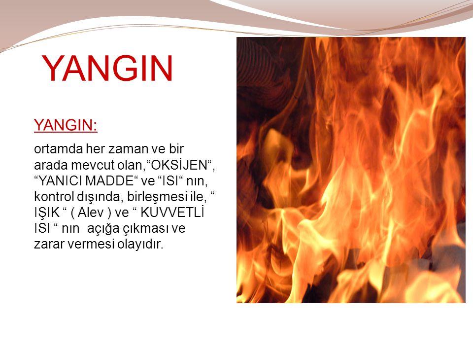 YANGIN Isı, ışık ve enerji için kullanılan ateş'in kontrol dışına çıkması ile zararlı hale gelmesine YANGIN denir. YANGIN: ortamda her zaman ve bir ar