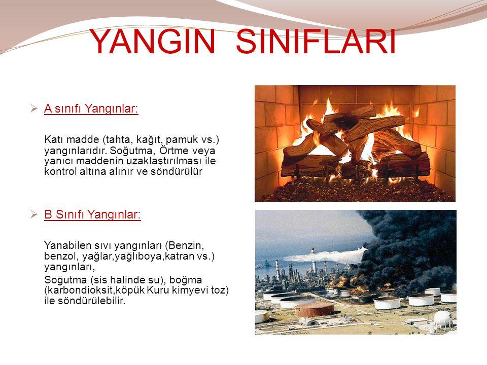 YANGIN SINIFLARI  A sınıfı Yangınlar: Katı madde (tahta, kağıt, pamuk vs.) yangınlarıdır. Soğutma, Örtme veya yanıcı maddenin uzaklaştırılması ile ko