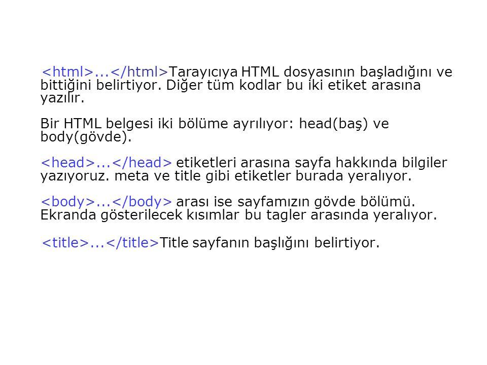 ...Tarayıcıya HTML dosyasının başladığını ve bittiğini belirtiyor.