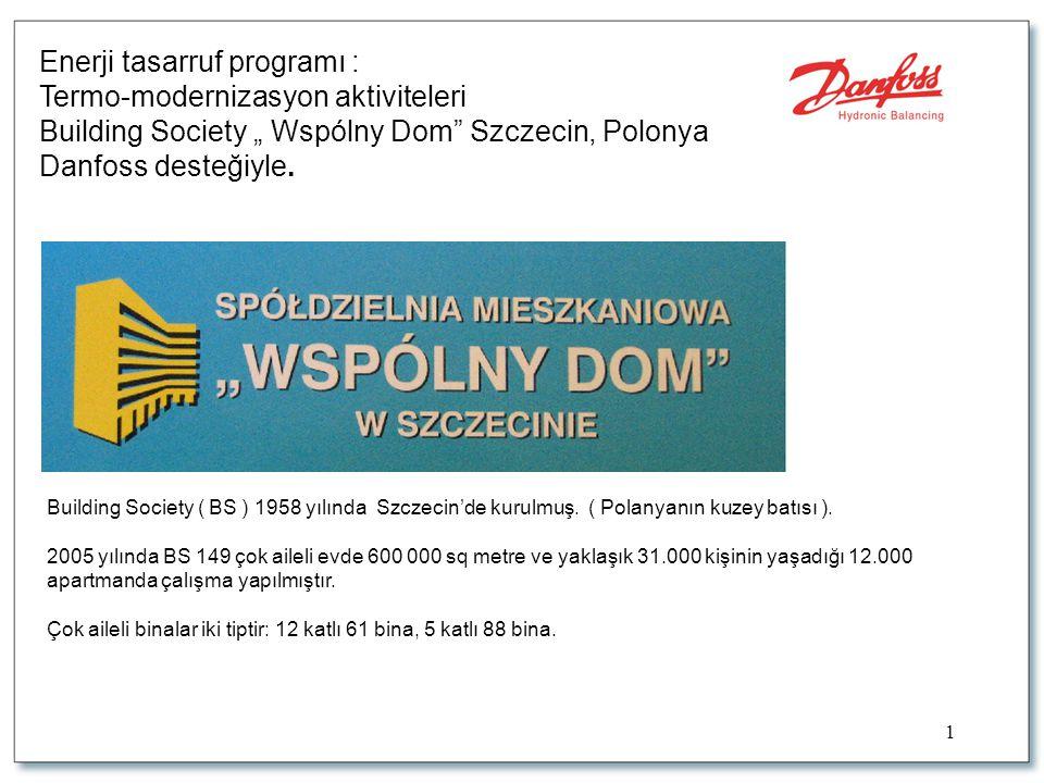 """1 Enerji tasarruf programı : Termo-modernizasyon aktiviteleri Building Society """" Wspólny Dom Szczecin, Polonya Danfoss desteğiyle."""