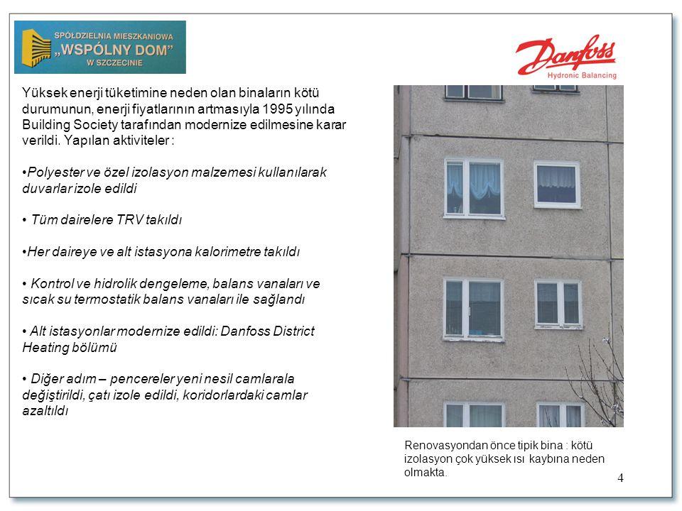 4 Yüksek enerji tüketimine neden olan binaların kötü durumunun, enerji fiyatlarının artmasıyla 1995 yılında Building Society tarafından modernize edilmesine karar verildi.