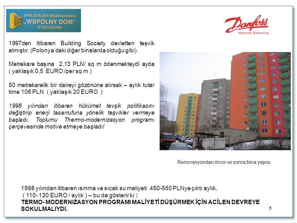 5 1997den itibaren Building Society devletten teşvik almıştır.