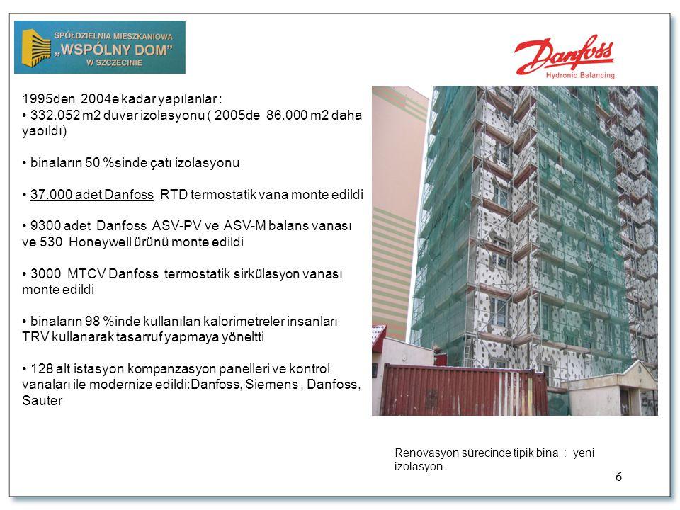 6 1995den 2004e kadar yapılanlar : • 332.052 m2 duvar izolasyonu ( 2005de 86.000 m2 daha yaoıldı) • binaların 50 %sinde çatı izolasyonu • 37.000 adet Danfoss RTD termostatik vana monte edildi • 9300 adet Danfoss ASV-PV ve ASV-M balans vanası ve 530 Honeywell ürünü monte edildi • 3000 MTCV Danfoss termostatik sirkülasyon vanası monte edildi • binaların 98 %inde kullanılan kalorimetreler insanları TRV kullanarak tasarruf yapmaya yöneltti • 128 alt istasyon kompanzasyon panelleri ve kontrol vanaları ile modernize edildi:Danfoss, Siemens, Danfoss, Sauter Renovasyon sürecinde tipik bina : yeni izolasyon.