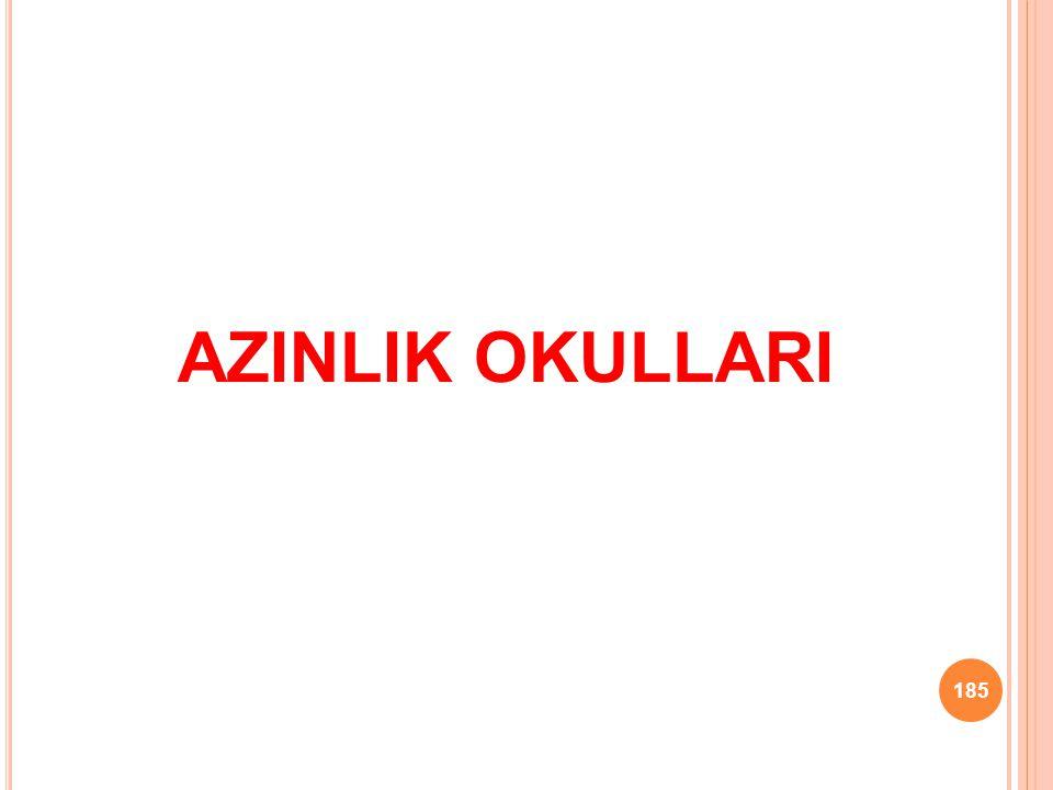 AZINLIK OKULLARI 185