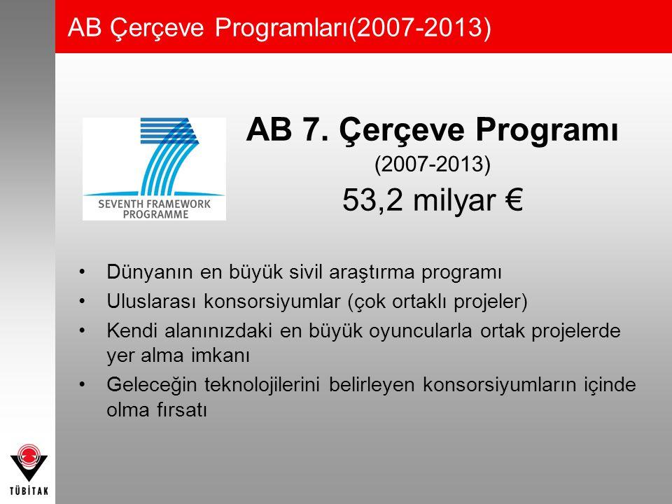 (2007-2013) 53,2 milyar € •Dünyanın en büyük sivil araştırma programı •Uluslarası konsorsiyumlar (çok ortaklı projeler) •Kendi alanınızdaki en büyük o