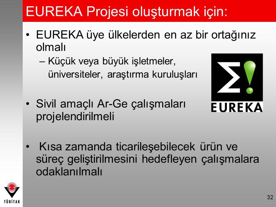 EUREKA Projesi oluşturmak için: •EUREKA üye ülkelerden en az bir ortağınız olmalı –Küçük veya büyük işletmeler, üniversiteler, araştırma kuruluşları •