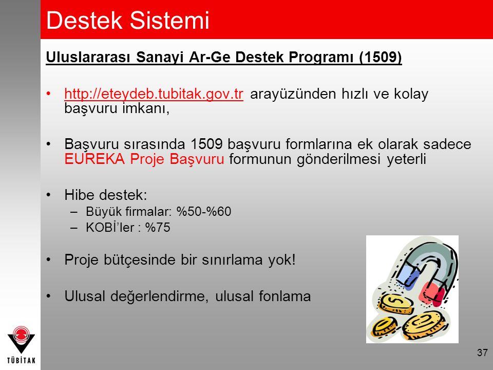 Destek Sistemi Uluslararası Sanayi Ar-Ge Destek Programı (1509) •http://eteydeb.tubitak.gov.tr arayüzünden hızlı ve kolay başvuru imkanı, •Başvuru sır
