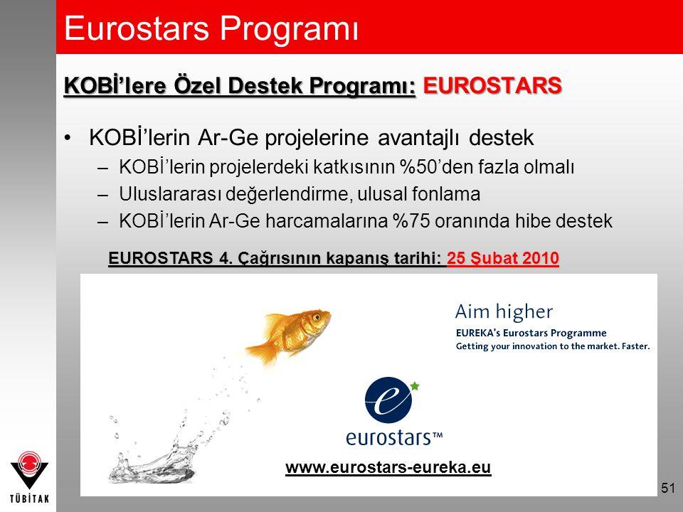 Eurostars Programı KOBİ'lere Özel Destek Programı: EUROSTARS •KOBİ'lerin Ar-Ge projelerine avantajlı destek –KOBİ'lerin projelerdeki katkısının %50'de