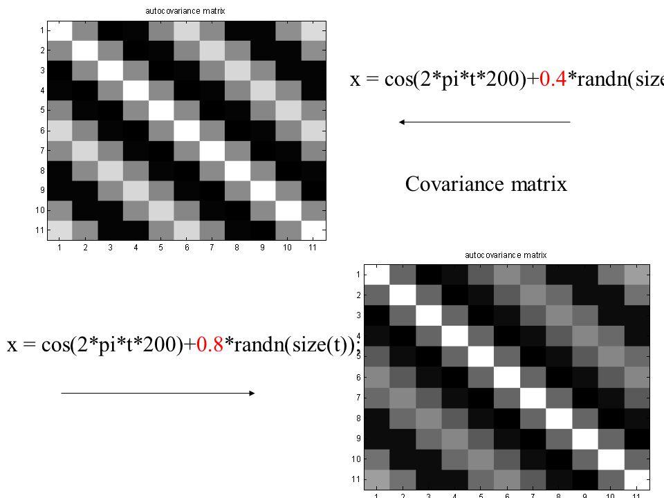 x = cos(2*pi*t*200)+0.8*randn(size(t)); x = cos(2*pi*t*200)+0.4*randn(size(t)); Covariance matrix