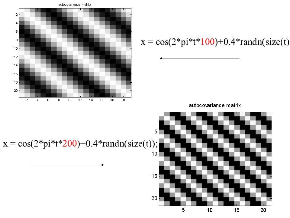 x = cos(2*pi*t*100)+0.4*randn(size(t)); x = cos(2*pi*t*200)+0.4*randn(size(t));