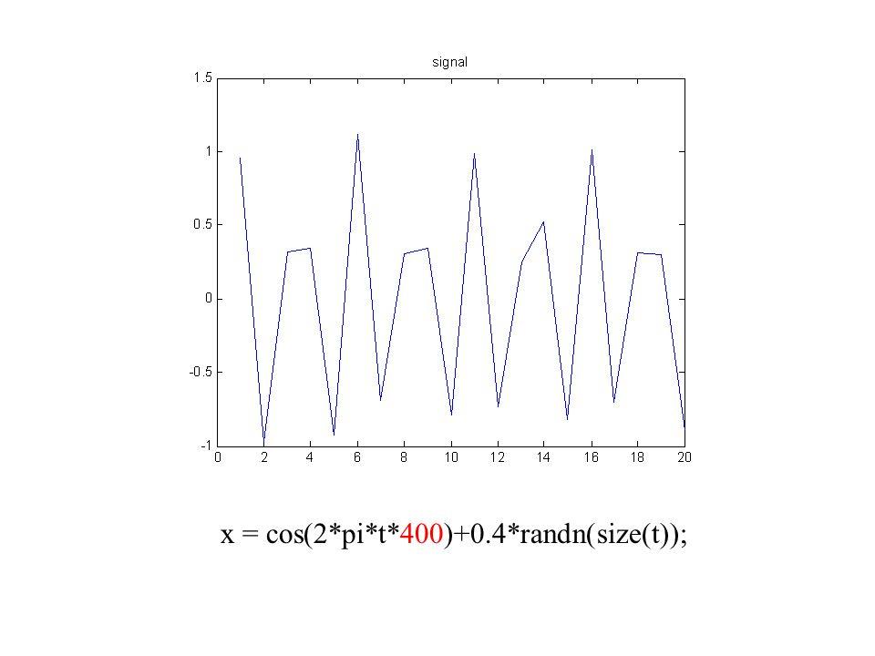 x = cos(2*pi*t*400)+0.4*randn(size(t));