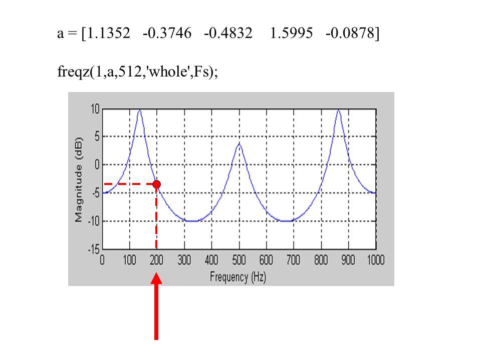 a = [1.1352 -0.3746 -0.4832 1.5995 -0.0878] freqz(1,a,512, whole ,Fs);
