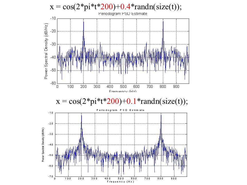 x = cos(2*pi*t*200)+0.4*randn(size(t)); x = cos(2*pi*t*200)+0.1*randn(size(t));