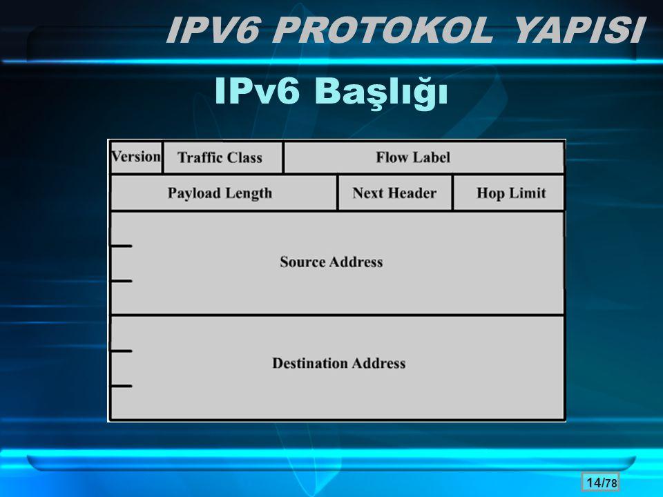 14/ 78 IPv6 Başlığı IPV6 PROTOKOL YAPISI