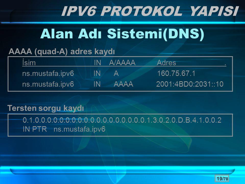 19/ 78 Alan Adı Sistemi(DNS) AAAA (quad-A) adres kaydı İsim IN A/AAAAAdres. ns.mustafa.ipv6 IN A160.75.67.1 ns.mustafa.ipv6 IN AAAA 2001:4BD0:2031::10