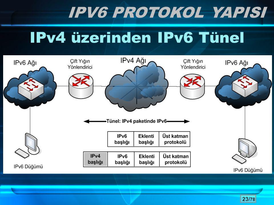 23/ 78 IPv4 üzerinden IPv6 Tünel IPV6 PROTOKOL YAPISI