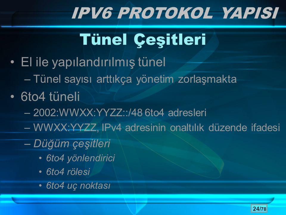 24/ 78 Tünel Çeşitleri •El ile yapılandırılmış tünel –Tünel sayısı arttıkça yönetim zorlaşmakta •6to4 tüneli –2002:WWXX:YYZZ::/48 6to4 adresleri –WWXX