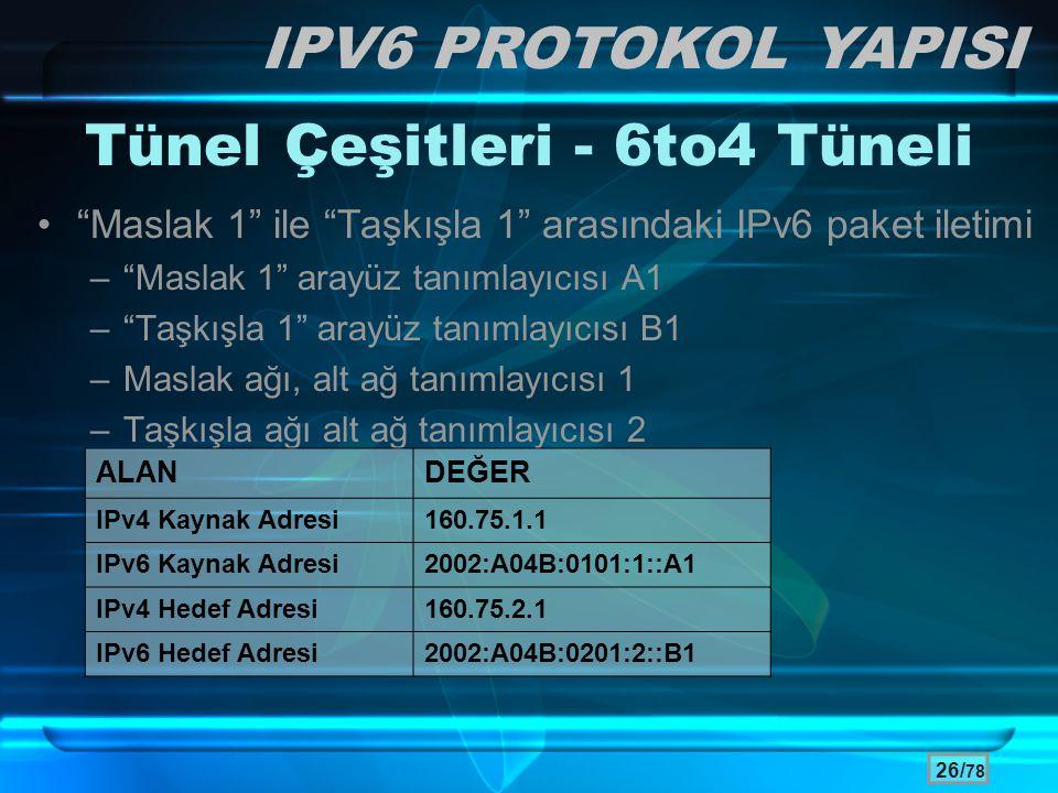 """26/ 78 Tünel Çeşitleri - 6to4 Tüneli •""""Maslak 1"""" ile """"Taşkışla 1"""" arasındaki IPv6 paket iletimi –""""Maslak 1"""" arayüz tanımlayıcısı A1 –""""Taşkışla 1"""" aray"""
