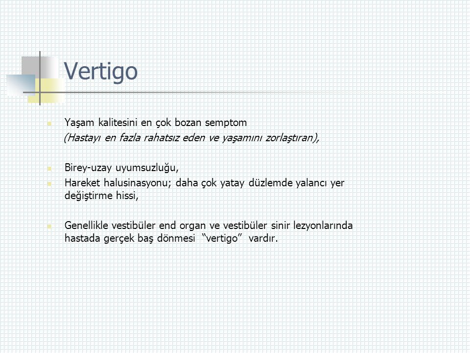 Vertigo  Yaşam kalitesini en çok bozan semptom (Hastayı en fazla rahatsız eden ve yaşamını zorlaştıran),  Birey-uzay uyumsuzluğu,  Hareket halusina