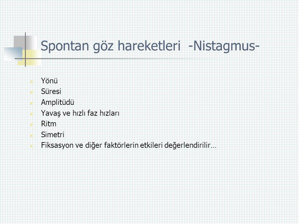 Spontan göz hareketleri -Nistagmus-  Yönü  Süresi  Amplitüdü  Yavaş ve hızlı faz hızları  Ritm  Simetri  Fiksasyon ve diğer faktörlerin etkiler