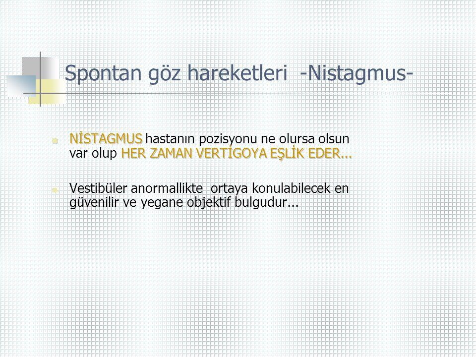 Spontan göz hareketleri -Nistagmus-  NİSTAGMUS HER ZAMAN VERTİGOYA EŞLİK EDER...  NİSTAGMUS hastanın pozisyonu ne olursa olsun var olup HER ZAMAN VE