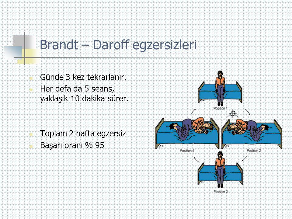 Brandt – Daroff egzersizleri  Günde 3 kez tekrarlanır.  Her defa da 5 seans, yaklaşık 10 dakika sürer.  Toplam 2 hafta egzersiz  Başarı oranı % 95