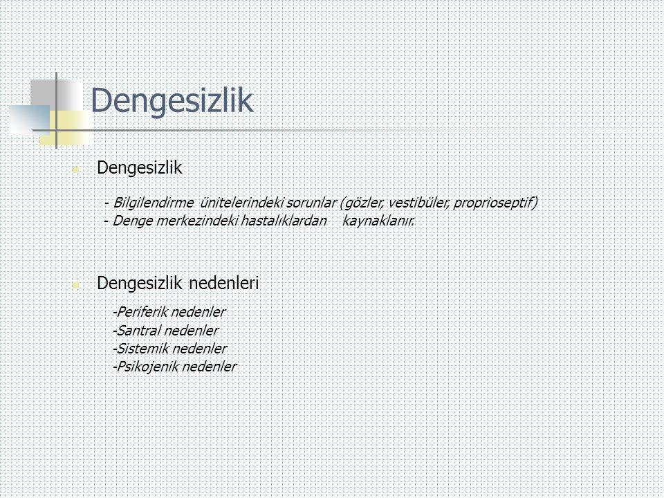 Dengesizlik  Dengesizlik - Bilgilendirme ünitelerindeki sorunlar (gözler, vestibüler, proprioseptif) - Denge merkezindeki hastalıklardan kaynaklanır.