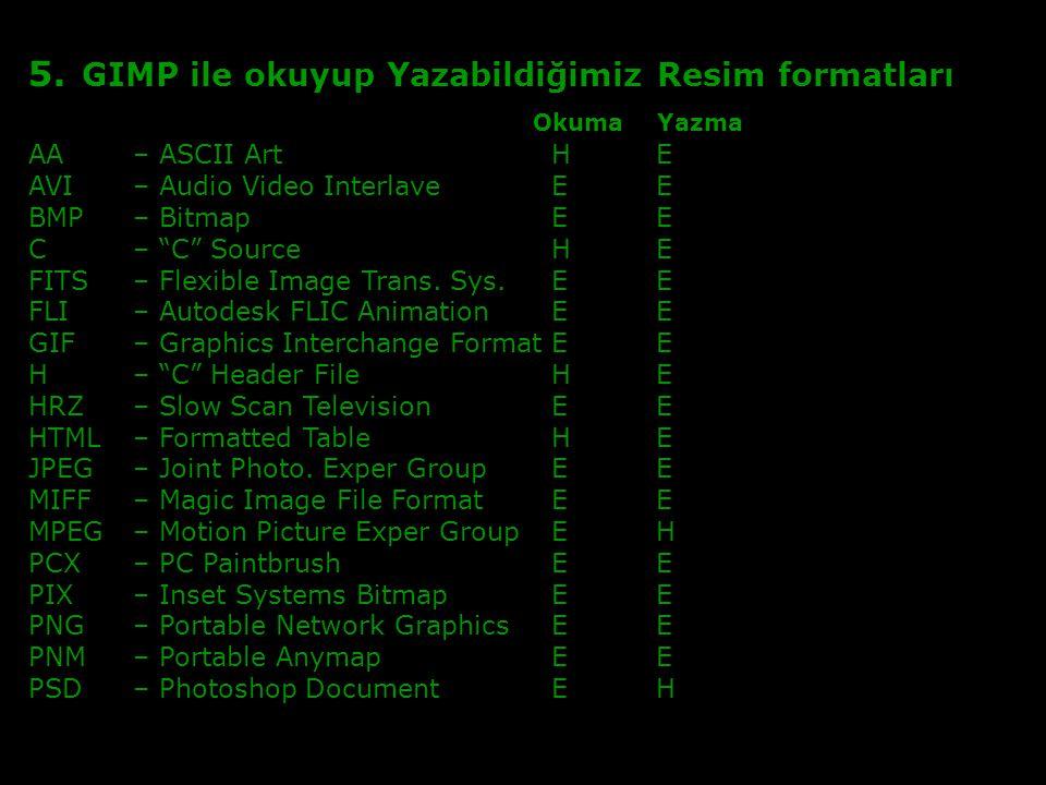 """5. GIMP ile okuyup Yazabildiğimiz Resim formatları Okuma Yazma AA – ASCII ArtHE AVI– Audio Video InterlaveEE BMP – BitmapEE C – """"C"""" SourceHE FITS – Fl"""