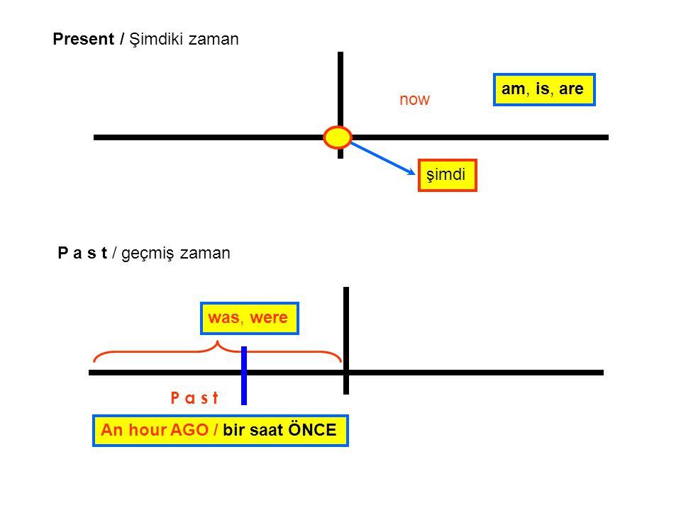 now Present / Şimdiki zaman An hour AGO / bir saat ÖNCE am, is, are was, were şimdi P a s t / geçmiş zaman P a s t