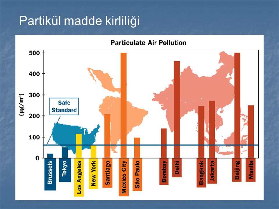 •Taşıtlar HC Emisyonları Atmosferik Kirleticiler Egzoz (55%) Krank (23%) Buh.