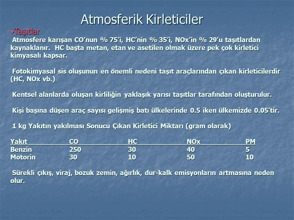 •Taşıtlar Teorik yanma reaksiyonu C 7 H 13 + 10 O 2 + 39 N 2  7 CO 2 + 6.5 H 2 O + 39 N 2 (benzin) (hava) (enerji) Gerçek durum: Atmosferik Kirleticiler Egzoz (% 60) • Azot • Su Buharı • Karbon Dioksit • Kirleticiler Kirleticiler Yanmamış hidrokarbonlar Karbon monoksit Azot Oksitler Diğer Buharlaşma (çalışma, ısınma vb.) Yakıt doldurma kayıpları Diğer (frenler, lastikler vb.) (%20) Krank buharları (%20)