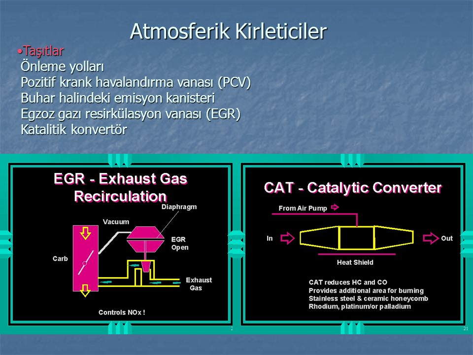 •Taşıtlar Katalizör Etkisi Atmosferik Kirleticiler CO HC NOx 0% 50% 80% 100% 90% Pencere ZenginZayıfStokiometrik (fazla yakıt)(fazla hava) (14.7- 1)