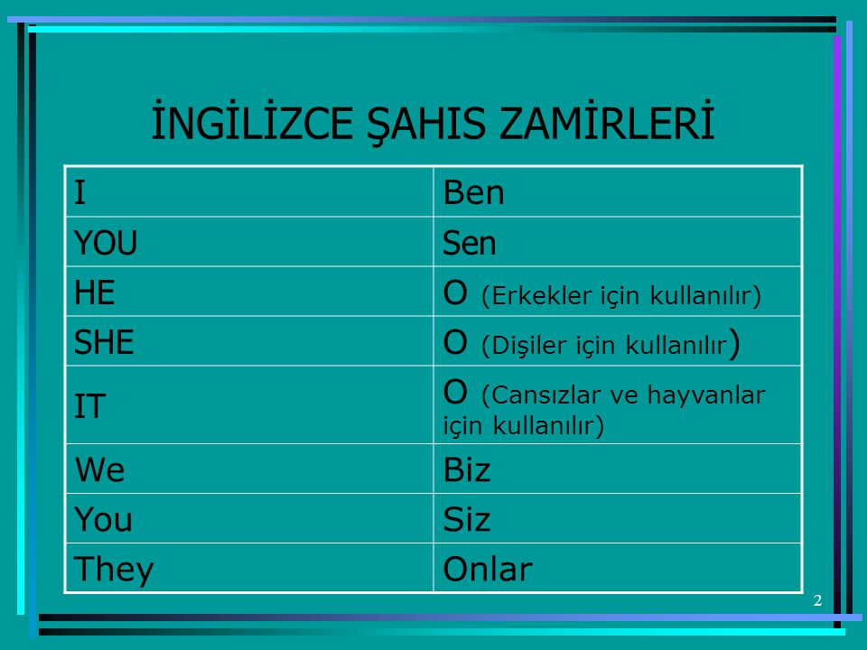 113 Adverbs and Adverbial phrases of frequency (Sıklık bildiren zarf ve ibareler) b) How often 1) How often do you wash your face.