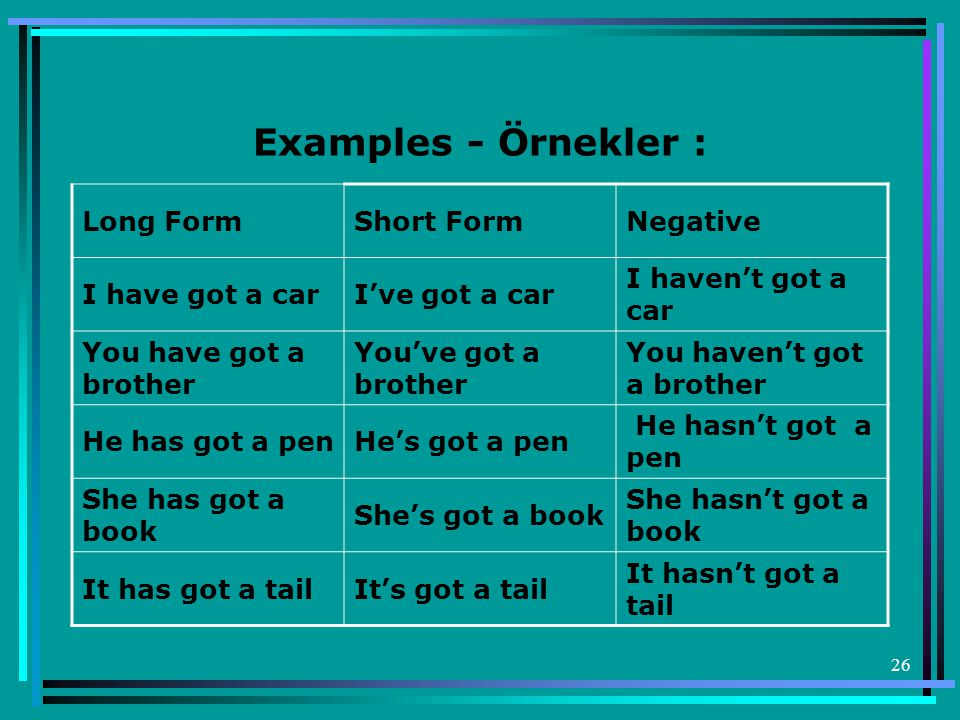 26 Examples - Örnekler : Long FormShort FormNegative I have got a carI've got a car I haven't got a car You have got a brother You've got a brother You haven't got a brother He has got a penHe's got a pen He hasn't got a pen She has got a book She's got a book She hasn't got a book It has got a tailIt's got a tail It hasn't got a tail