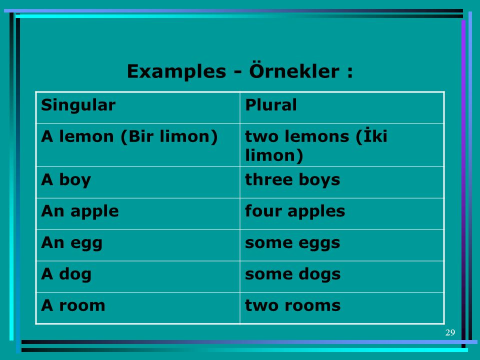 29 Examples - Örnekler : SingularPlural A lemon (Bir limon)two lemons (İki limon) A boythree boys An applefour apples An eggsome eggs A dogsome dogs A roomtwo rooms