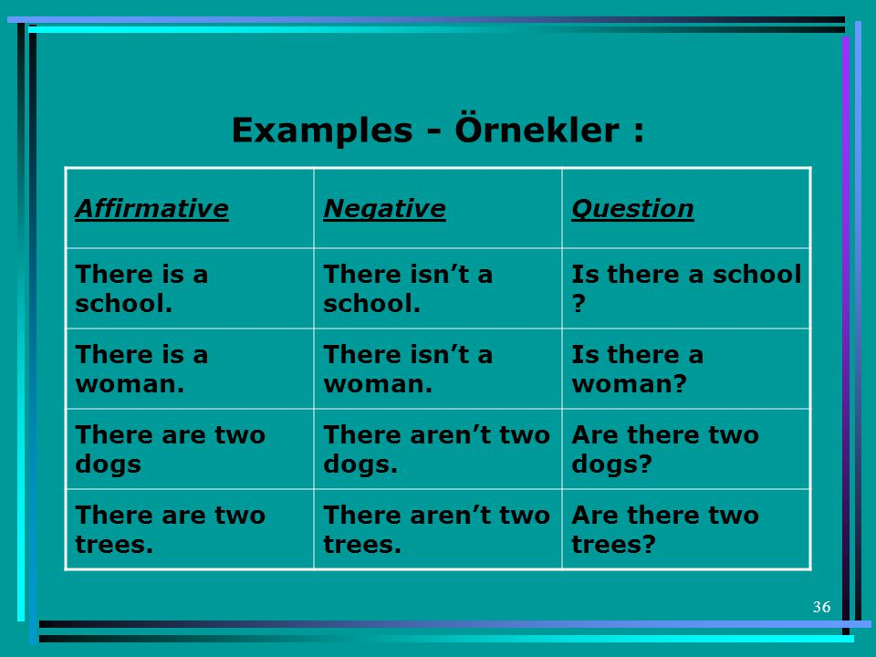 36 Examples - Örnekler : AffirmativeNegativeQuestion There is a school.