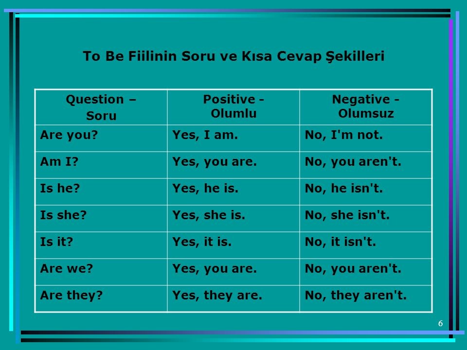 6 To Be Fiilinin Soru ve Kısa Cevap Şekilleri Question – Soru Positive - Olumlu Negative - Olumsuz Are you?Yes, I am.No, I m not.