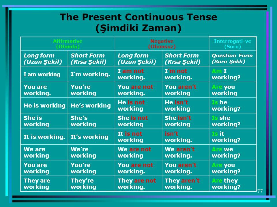 77 The Present Continuous Tense (Şimdiki Zaman) Affirmative (Olumlu) Negative (Olumsuz) Interrogati-ve (Soru) Long form (Uzun Şekil) Short Form (Kısa
