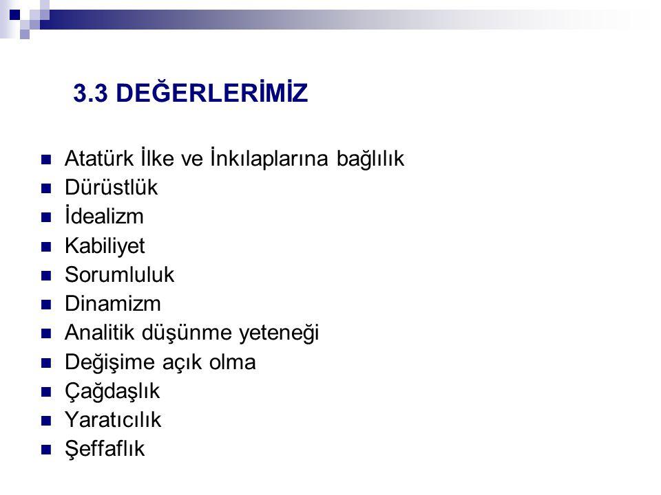 3.3 DEĞERLERİMİZ  Atatürk İlke ve İnkılaplarına bağlılık  Dürüstlük  İdealizm  Kabiliyet  Sorumluluk  Dinamizm  Analitik düşünme yeteneği  Değ