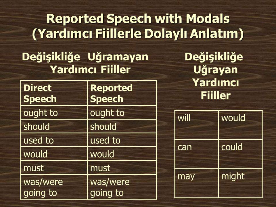 Reported Speech with Modals (Yardımcı Fiillerle Dolaylı Anlatım) Değişikliğe Uğramayan Yardımcı Fiiller Değişikliğe Uğrayan Yardımcı Fiiller Direct Sp
