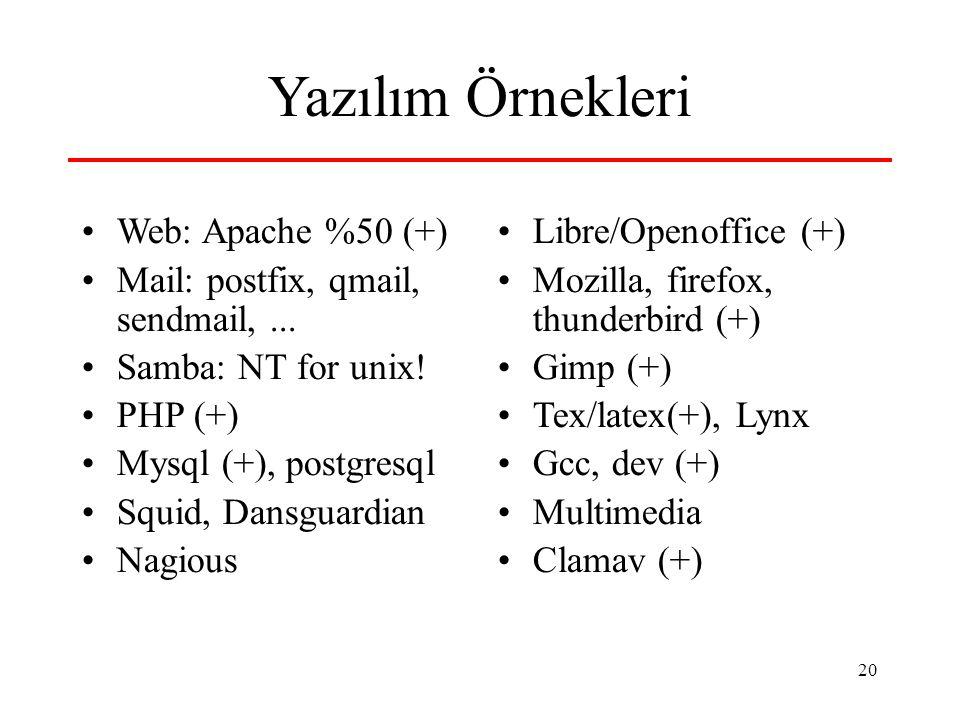 20 Yazılım Örnekleri •Web: Apache %50 (+) •Mail: postfix, qmail, sendmail,... •Samba: NT for unix! •PHP (+) •Mysql (+), postgresql •Squid, Dansguard
