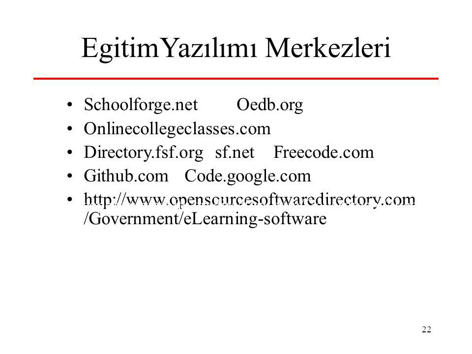 22 EgitimYazılımı Merkezleri •Schoolforge.net Oedb.org •Onlinecollegeclasses.com •Directory.fsf.org sf.net Freecode.com •Github.com Code.google.com •h