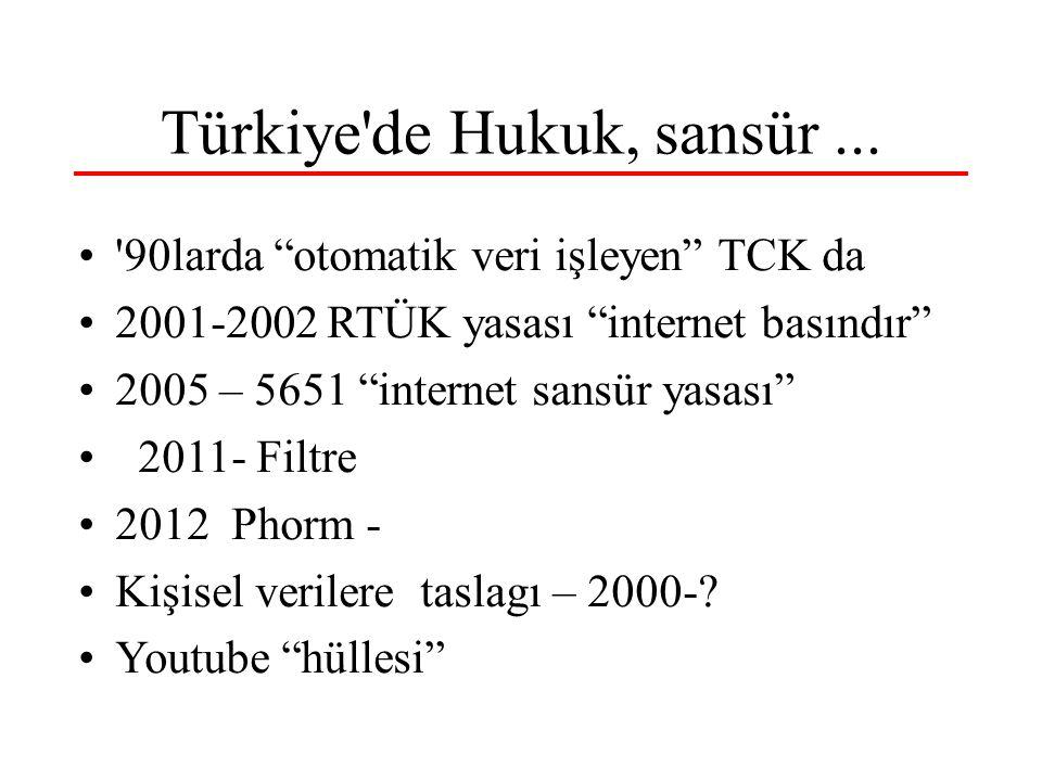 """Türkiye'de Hukuk, sansür... •'90larda """"otomatik veri işleyen"""" TCK da •2001-2002 RTÜK yasası """"internet basındır"""" •2005 – 5651 """"internet sansür yasası"""""""