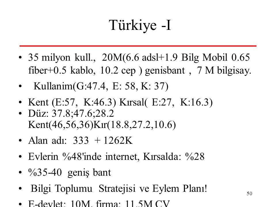 50 Türkiye -I •35 milyon kull., 20M(6.6 adsl+1.9 Bilg Mobil 0.65 fiber+0.5 kablo, 10.2 cep ) genisbant, 7 M bilgisay. • Kullanim(G:47.4, E: 58, K: 37)