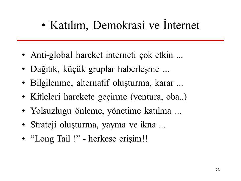 56 •Katılım, Demokrasi ve İnternet •Anti-global hareket interneti çok etkin... •Dağıtık, küçük gruplar haberleşme... •Bilgilenme, alternatif oluşturma