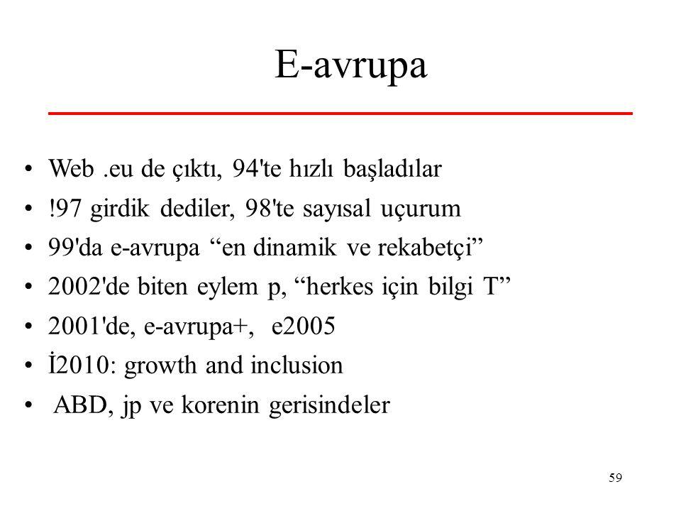 """59 E-avrupa •Web.eu de çıktı, 94'te hızlı başladılar •!97 girdik dediler, 98'te sayısal uçurum •99'da e-avrupa """"en dinamik ve rekabetçi"""" •2002'de bite"""