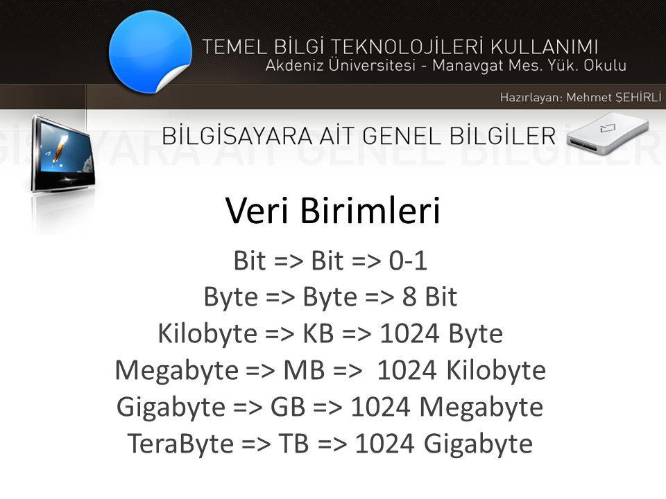 Veri Birimleri Bit => Bit => 0-1 Byte => Byte => 8 Bit Kilobyte => KB => 1024 Byte Megabyte => MB => 1024 Kilobyte Gigabyte => GB => 1024 Megabyte Ter