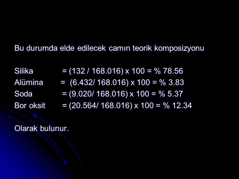 Bu durumda elde edilecek camın teorik komposizyonu Silika= (132 / 168.016) x 100 = % 78.56 Alümina = (6.432/ 168.016) x 100 = % 3.83 Soda= (9.020/ 168.016) x 100 = % 5.37 Bor oksit= (20.564/ 168.016) x 100 = % 12.34 Olarak bulunur.